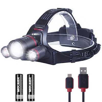 3. MOLAER LED Rechargeable Headlight, 8000-Lumen, 5 Lighting Modes and IPX5 Waterproof
